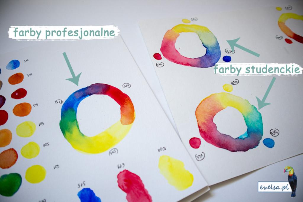 akwarele studenckie profesjonalne farby akwarelowe