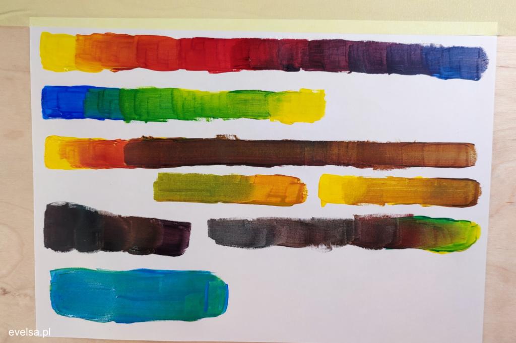 farby akrylowe kolory podstawowe